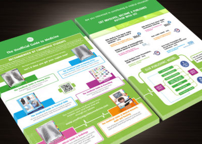 Unofficial Guide to Medicine print design flyers