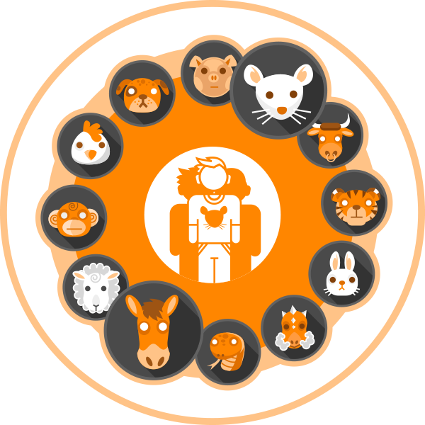 Ninja Beaver - Chinese Zodiac Infographic Design