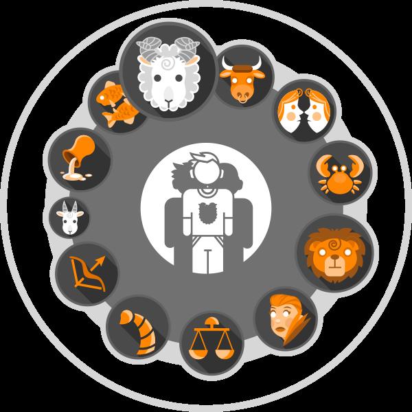 Ninja Beaver - Zodiac Infographic Design